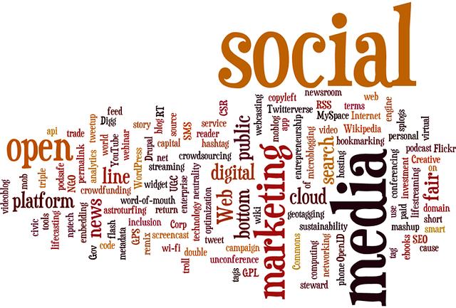 Creare un brand potente: come fare promozione social